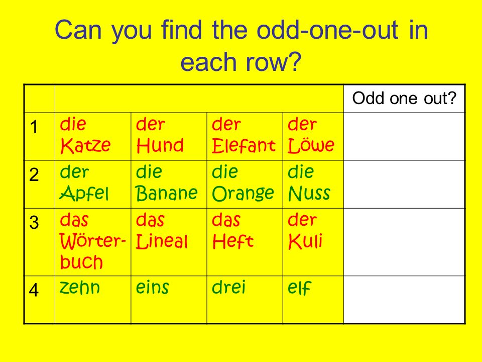 Can you find the odd-one-out in each row? Odd one out? 1 die Katze der Hund der Elefant der Löwe 2 der Apfel die Banane die Orange die Nuss 3 das Wört