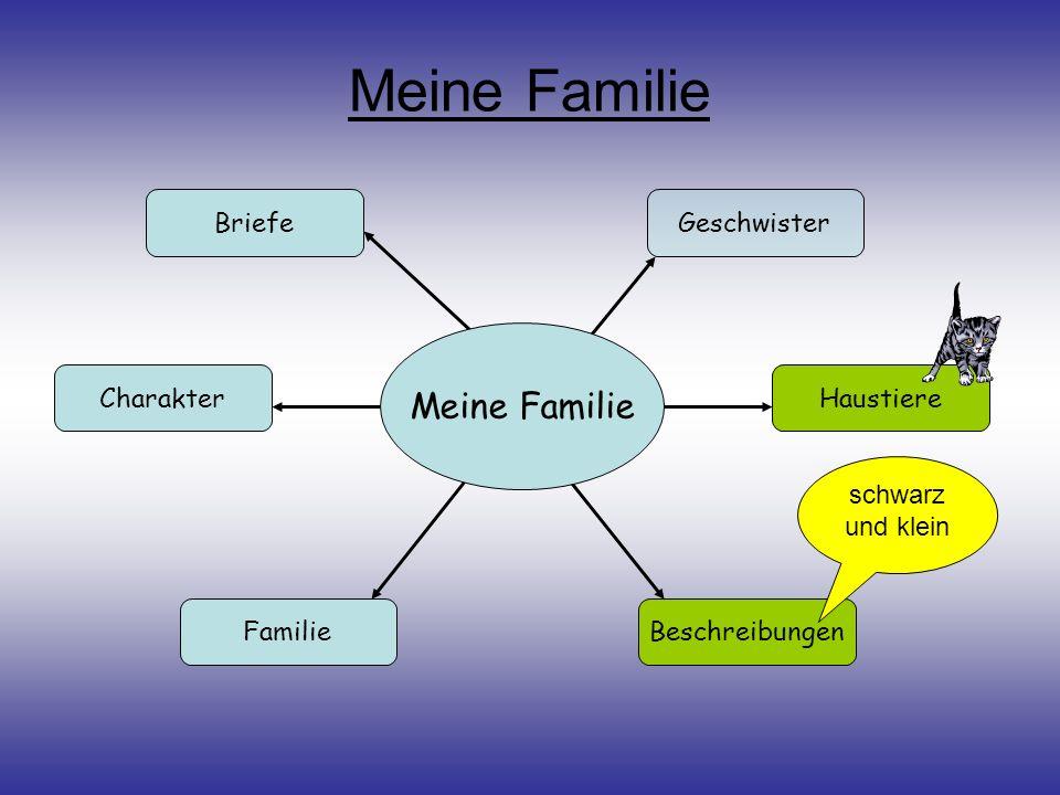 Meine Familie Geschwister Haustiere BeschreibungenFamilie Charakter Briefe Meine Familie schwarz und klein