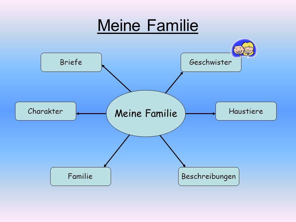 Meine Familie Geschwister Haustiere BeschreibungenFamilie Charakter Briefe Meine Familie