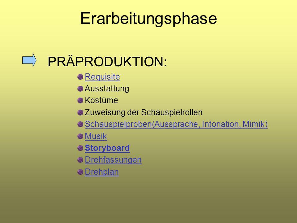 Erarbeitungsphase PRÄPRODUKTION: Requisite Ausstattung Kostüme Zuweisung der Schauspielrollen Schauspielproben(Aussprache, Intonation, Mimik) Musik St