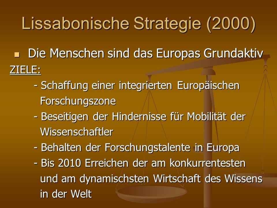 Lissabonische Strategie (2000) Die Menschen sind das Europas Grundaktiv Die Menschen sind das Europas Grundaktiv ZIELE: - Schaffung einer integrierten
