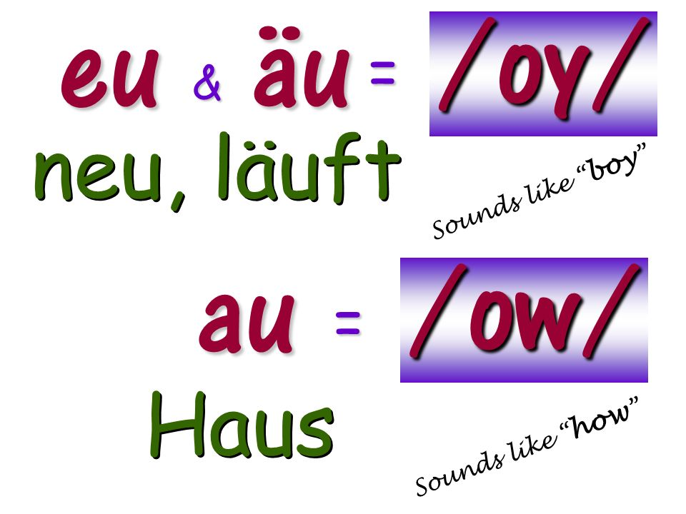 euäu /oy/ & = neu, läuft au /ow/ = Haus Sounds like how Sounds like boy