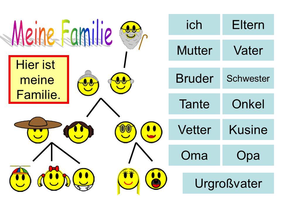 ichEltern MutterVater Bruder Schwester TanteOnkel VetterKusine OmaOpa Urgroßvater Hier ist meine Familie.