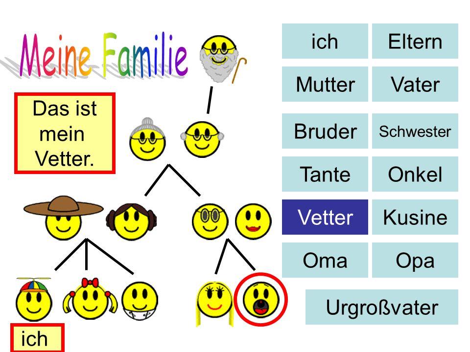Eltern MutterVater Bruder Schwester TanteOnkel VetterKusine OmaOpa Urgroßvater Das ist mein Vetter. ich