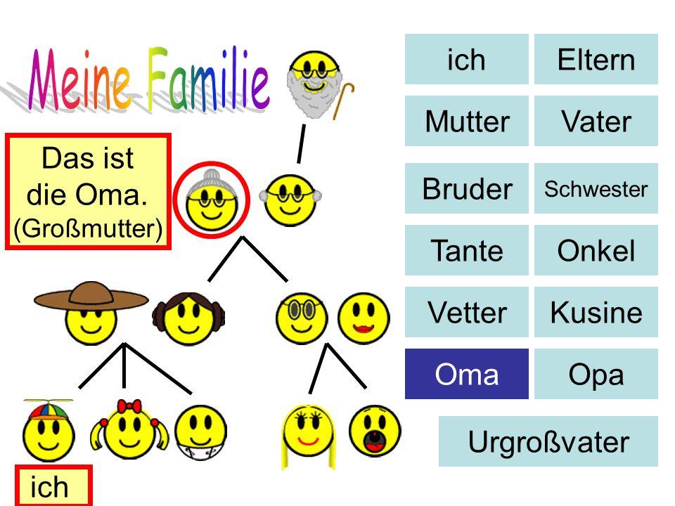 Eltern MutterVater Bruder Schwester TanteOnkel VetterKusine OmaOpa Urgroßvater Das ist die Oma. (Großmutter) ich