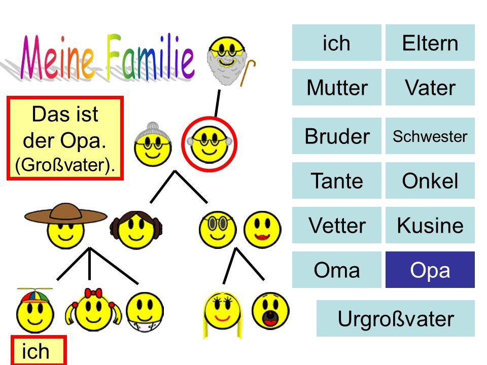 Eltern MutterVater Bruder Schwester TanteOnkel VetterKusine OmaOpa Urgroßvater Hier ist meine Familie. ich Das ist der Opa. (Großvater).