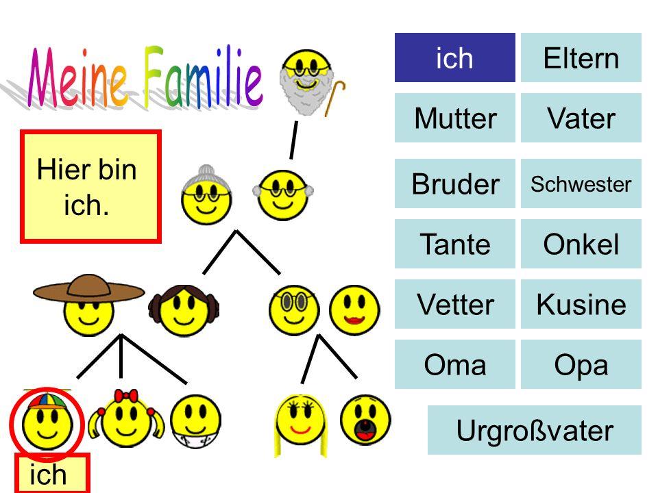 ich Eltern MutterVater Bruder Schwester TanteOnkel VetterKusine OmaOpa Urgroßvater Hier bin ich. ich