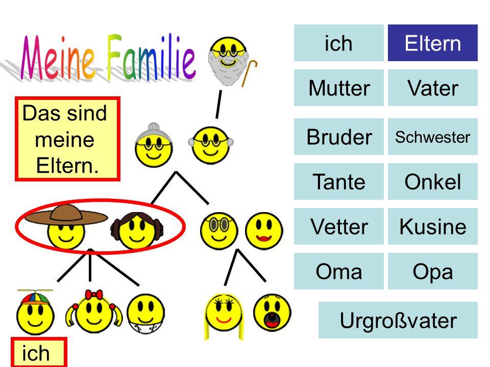 Eltern MutterVater Bruder Schwester TanteOnkel VetterKusine OmaOpa Urgroßvater Das sind meine Eltern. ich