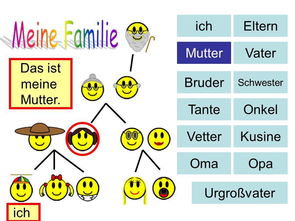 Eltern MutterVater Bruder Schwester TanteOnkel VetterKusine OmaOpa Urgroßvater Das ist meine Mutter. ich