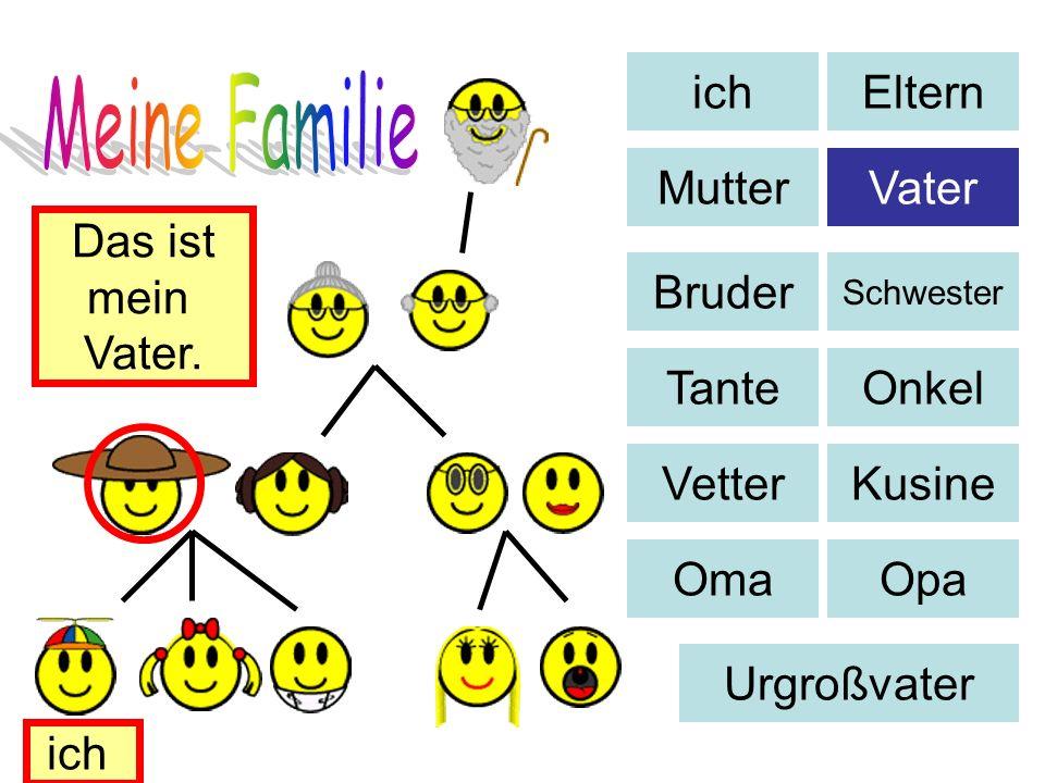 Eltern MutterVater Bruder Schwester TanteOnkel VetterKusine OmaOpa Urgroßvater Das ist mein Vater. ich