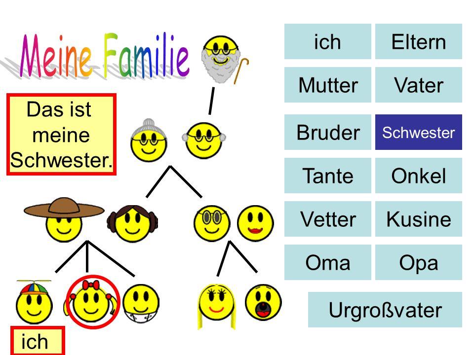 Eltern MutterVater Bruder Schwester TanteOnkel VetterKusine OmaOpa Urgroßvater Das ist meine Schwester. ich