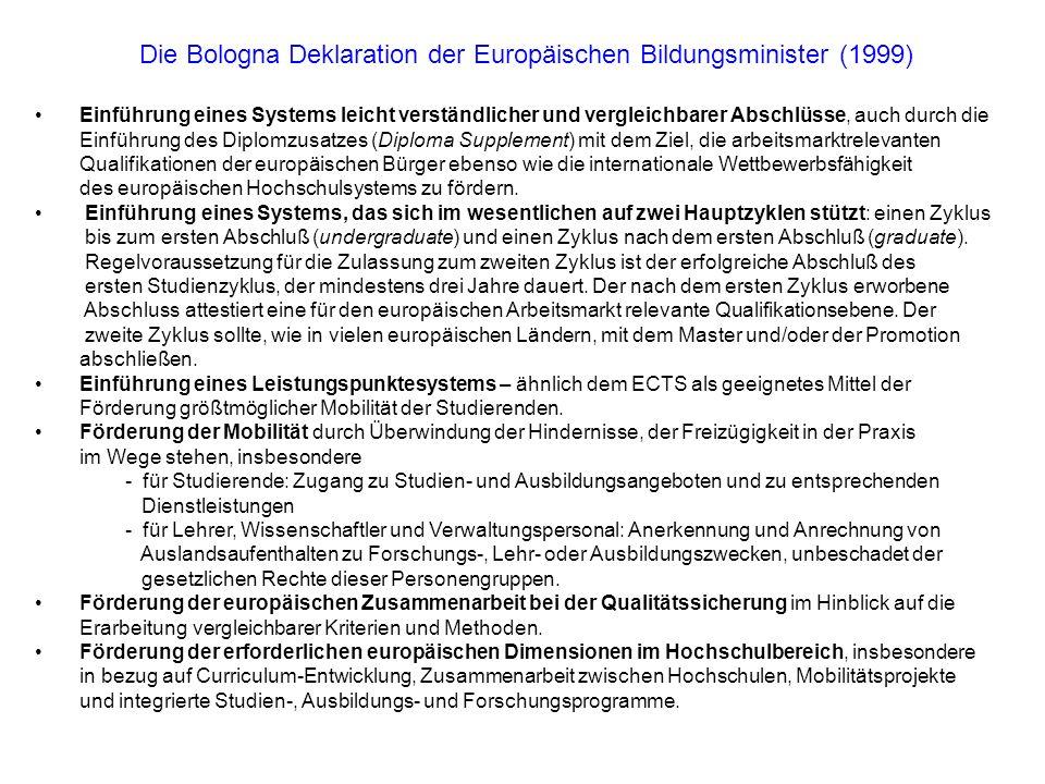 Einführung eines Systems leicht verständlicher und vergleichbarer Abschlüsse, auch durch die Einführung des Diplomzusatzes (Diploma Supplement) mit dem Ziel, die arbeitsmarktrelevanten Qualifikationen der europäischen Bürger ebenso wie die internationale Wettbewerbsfähigkeit des europäischen Hochschulsystems zu fördern.