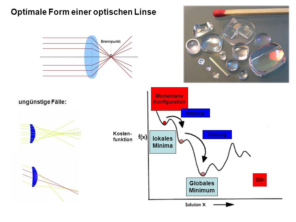 Optimale Form einer optischen Linse ungünstige Fälle: Globales Minimum lokales Minima Momentane Konfiguration Störung Kosten- funktion