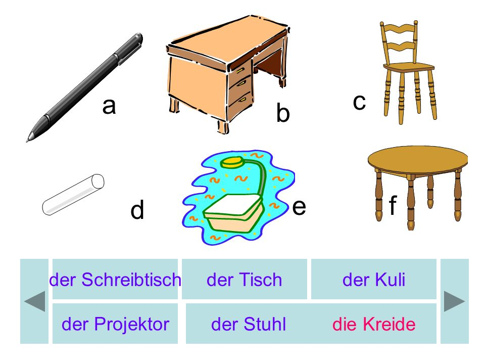 der Schreibtischder Tischder Kuli der Projektor der Stuhldie Kreide a b c d ef