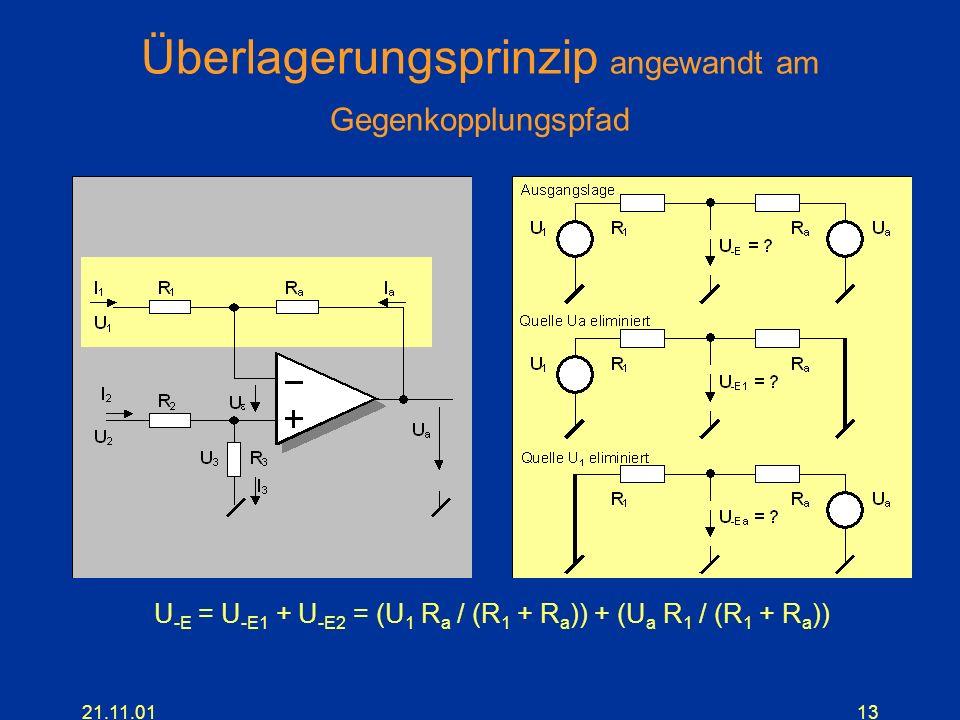 21.11.0113 Überlagerungsprinzip angewandt am Gegenkopplungspfad U -E = U -E1 + U -E2 = (U 1 R a / (R 1 + R a )) + (U a R 1 / (R 1 + R a ))