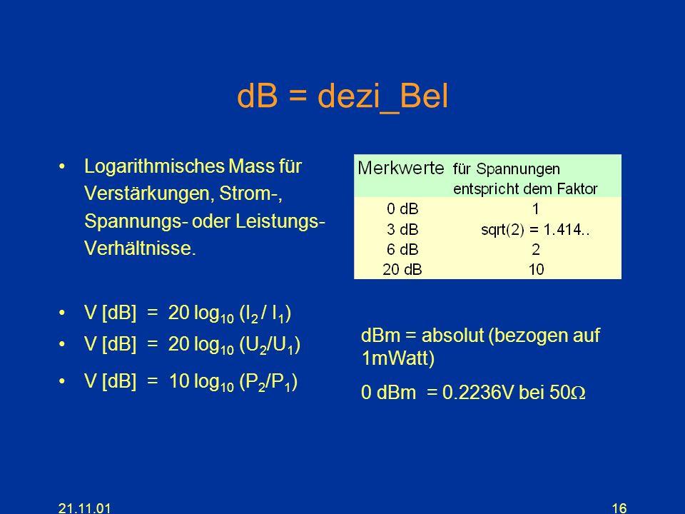 21.11.0116 dB = dezi_Bel Logarithmisches Mass für Verstärkungen, Strom-, Spannungs- oder Leistungs- Verhältnisse. V [dB] = 20 log 10 (I 2 / I 1 ) V [d