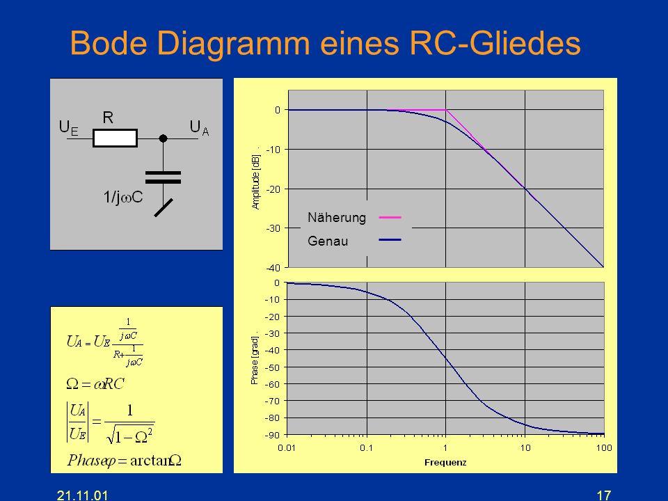 21.11.0117 Bode Diagramm eines RC-Gliedes Näherung Genau