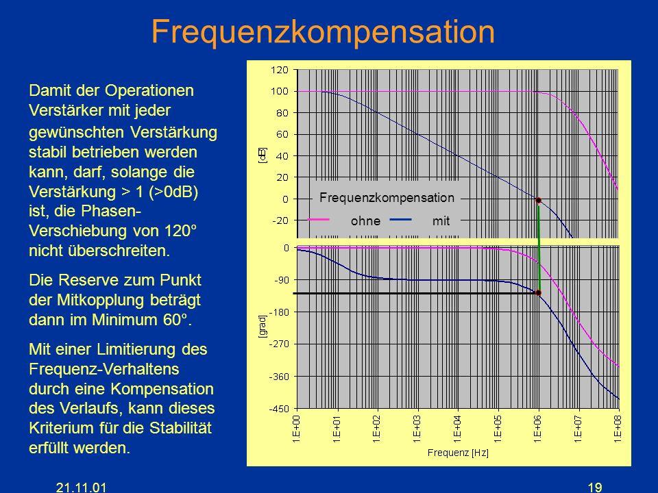 21.11.0119 Frequenzkompensation ohne mit Damit der Operationen Verstärker mit jeder gewünschten Verstärkung stabil betrieben werden kann, darf, solang
