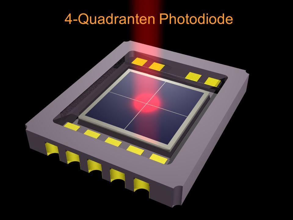 21.11.0124 4-Quadranten Photodiode