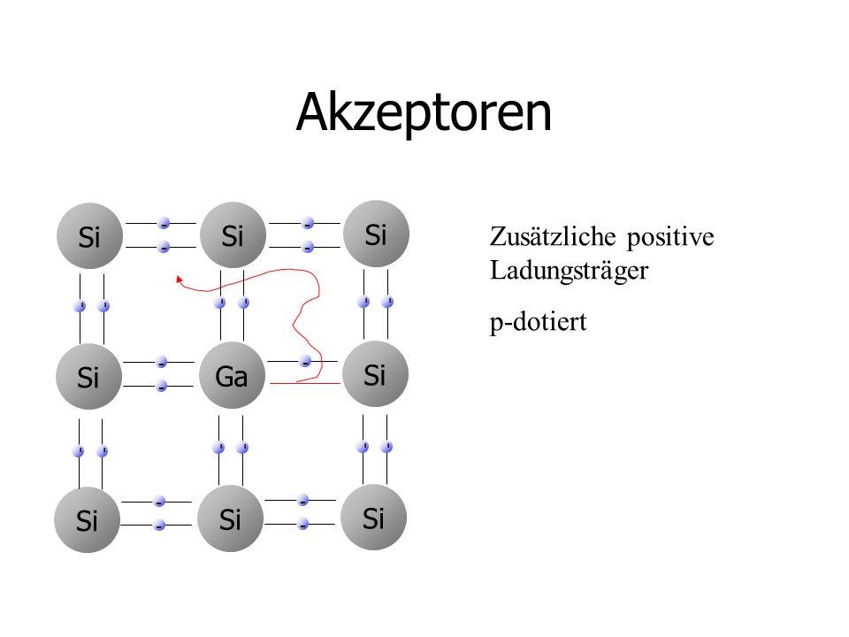 Akzeptoren Si Ga Si - - - - - - - - - - - - - - - - - - - - - - - Zusätzliche positive Ladungsträger p-dotiert