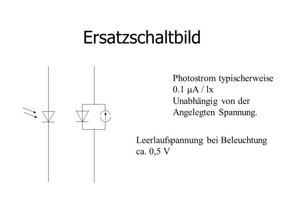 Ersatzschaltbild Photostrom typischerweise 0.1 A / lx Unabhängig von der Angelegten Spannung. Leerlaufspannung bei Beleuchtung ca. 0,5 V