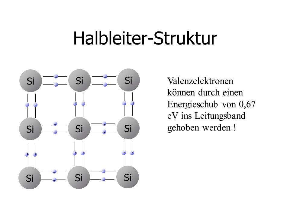 Halbleiter-Struktur Si - - - - - - - - - - - - - - - - - - - - - - - - Valenzelektronen können durch einen Energieschub von 0,67 eV ins Leitungsband g