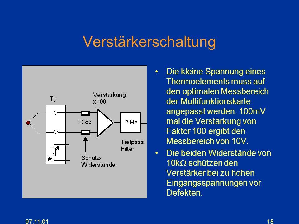 07.11.0115 Verstärkerschaltung Die kleine Spannung eines Thermoelements muss auf den optimalen Messbereich der Multifunktionskarte angepasst werden. 1