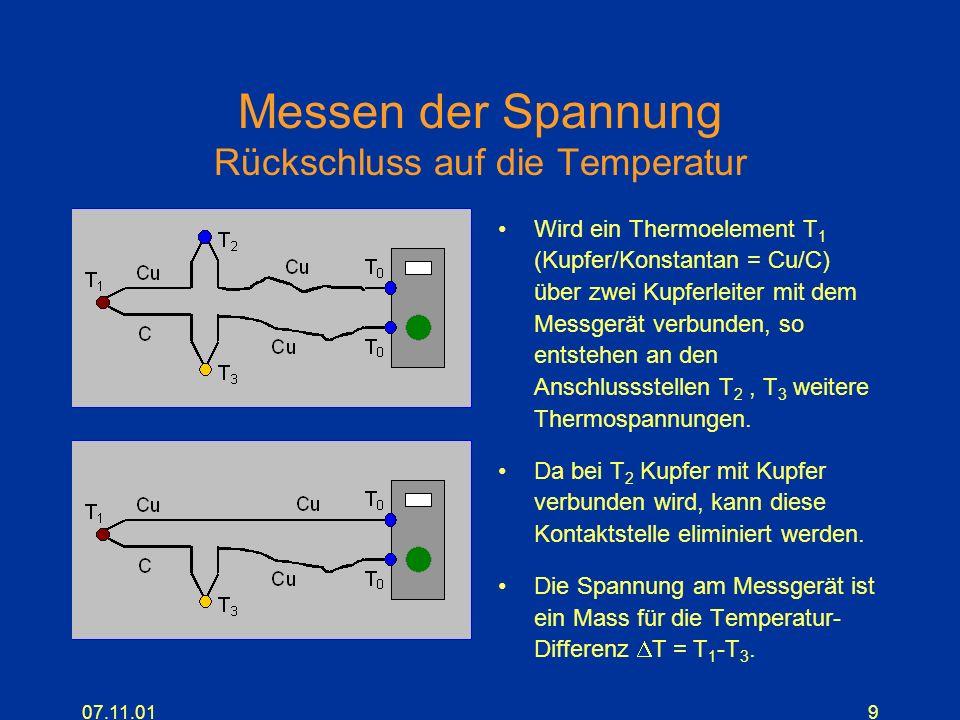 07.11.019 Messen der Spannung Rückschluss auf die Temperatur Wird ein Thermoelement T 1 (Kupfer/Konstantan = Cu/C) über zwei Kupferleiter mit dem Mess