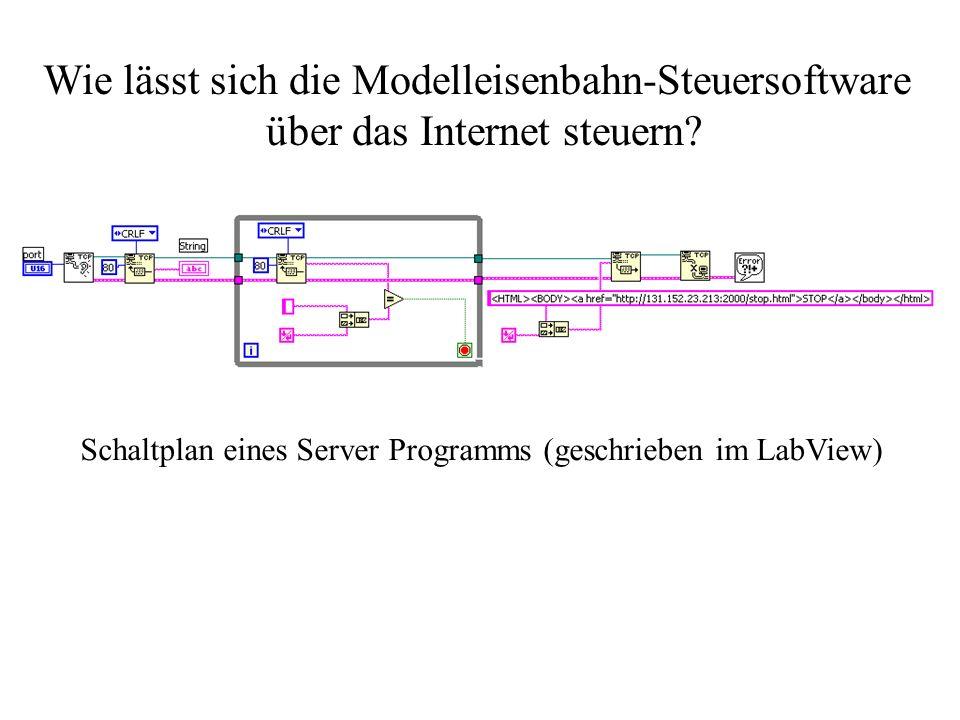 Wie lässt sich die Modelleisenbahn-Steuersoftware über das Internet steuern.