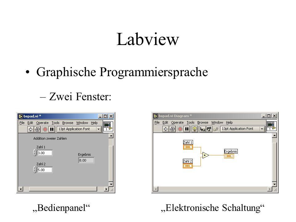 Labview Graphische Programmiersprache –Zwei Fenster: BedienpanelElektronische Schaltung