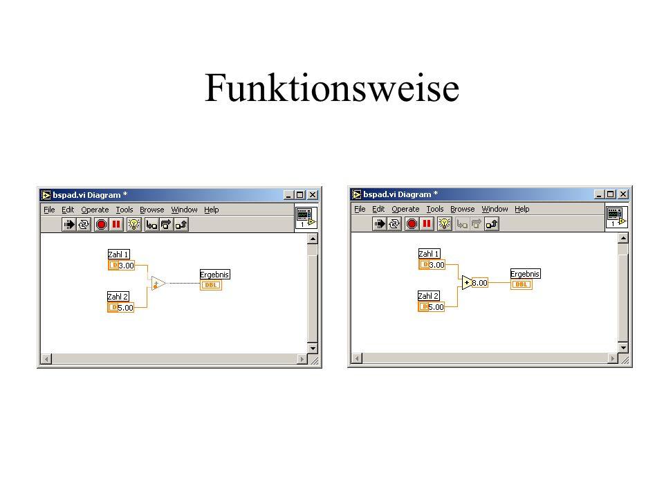 Labview Graphische Programmiersprache Einfache Ansteuerung eines Interfaces (hier: Schnittstelle zur Modelleisenbahn)