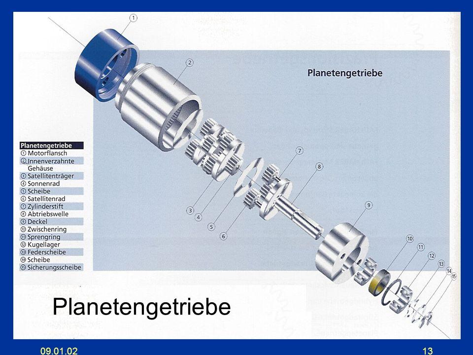 09.01.0213 Planetengetriebe