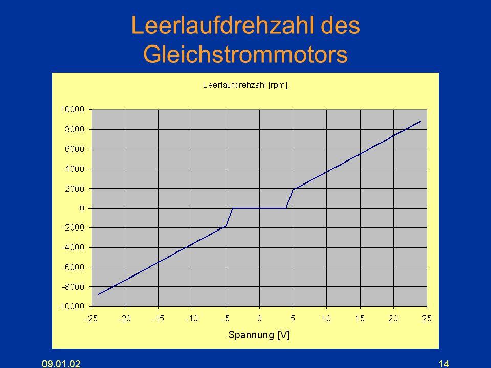 09.01.0214 Leerlaufdrehzahl des Gleichstrommotors