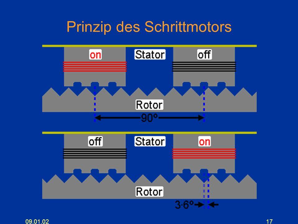 09.01.0217 Prinzip des Schrittmotors