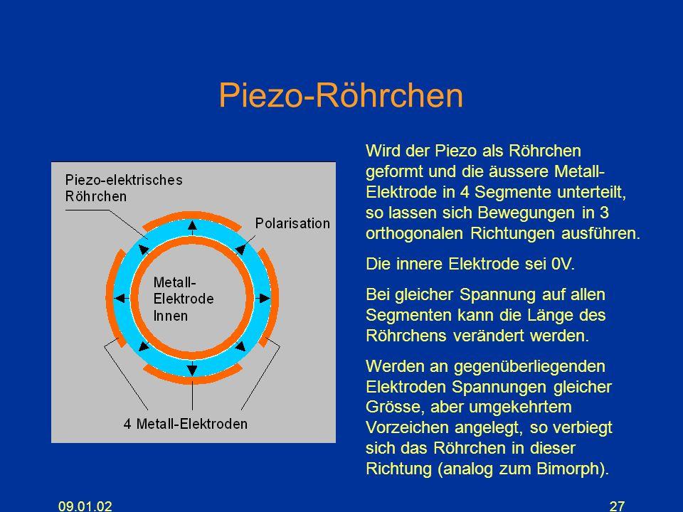 09.01.0227 Piezo-Röhrchen Wird der Piezo als Röhrchen geformt und die äussere Metall- Elektrode in 4 Segmente unterteilt, so lassen sich Bewegungen in