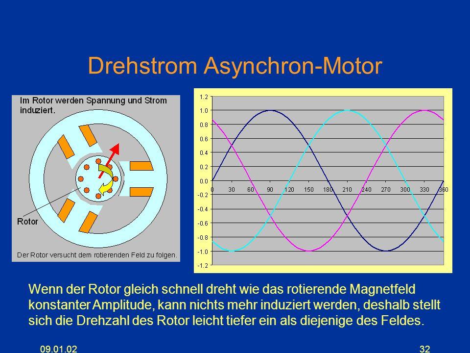 09.01.0232 Drehstrom Asynchron-Motor Wenn der Rotor gleich schnell dreht wie das rotierende Magnetfeld konstanter Amplitude, kann nichts mehr induzier