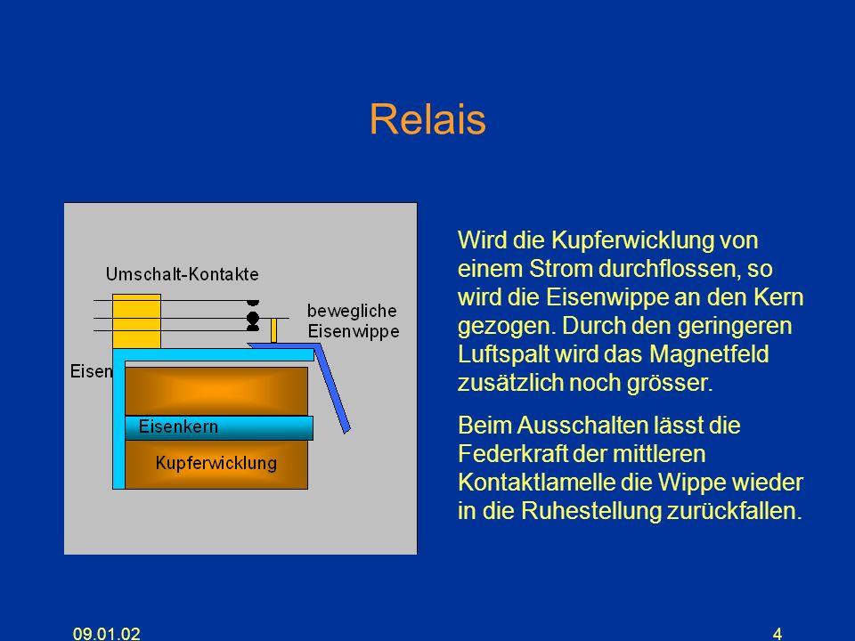 09.01.024 Relais Wird die Kupferwicklung von einem Strom durchflossen, so wird die Eisenwippe an den Kern gezogen. Durch den geringeren Luftspalt wird