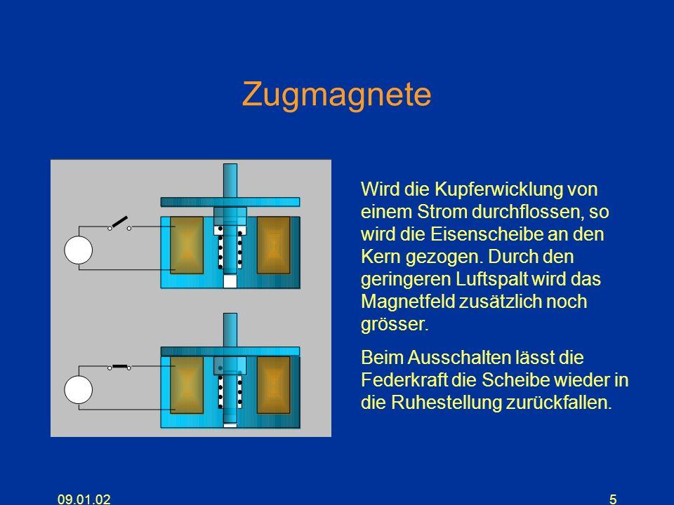 09.01.025 Zugmagnete Wird die Kupferwicklung von einem Strom durchflossen, so wird die Eisenscheibe an den Kern gezogen. Durch den geringeren Luftspal