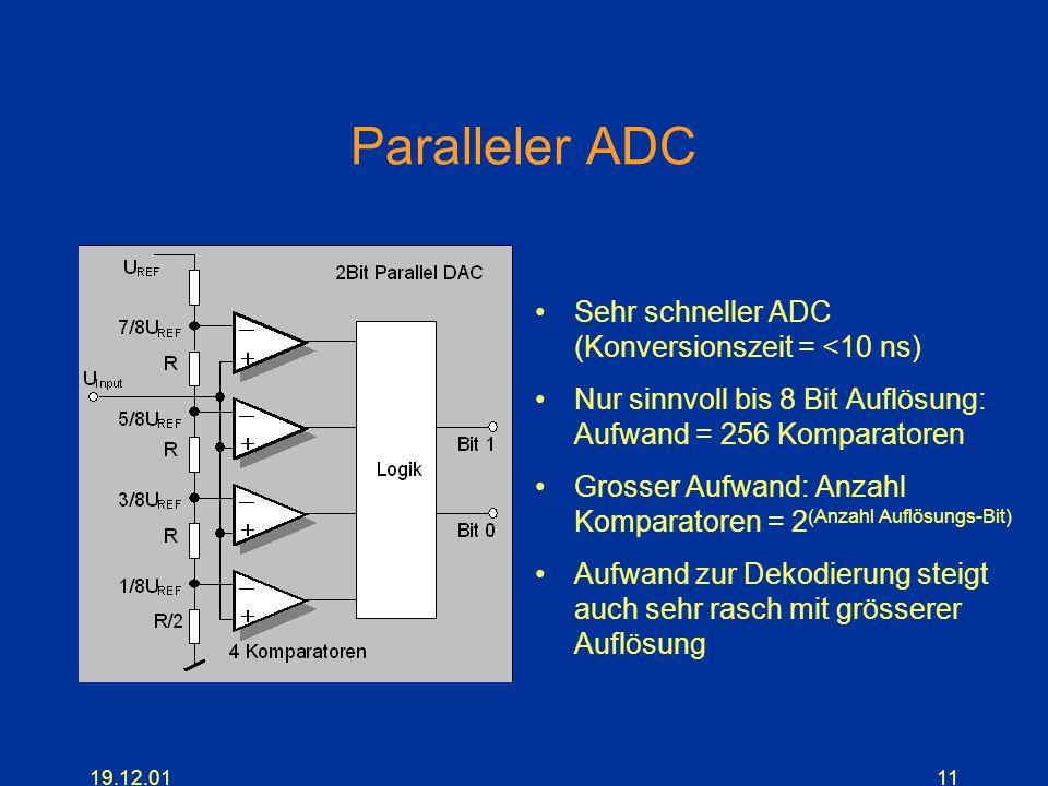 19.12.0111 Paralleler ADC Sehr schneller ADC (Konversionszeit = <10 ns) Nur sinnvoll bis 8 Bit Auflösung: Aufwand = 256 Komparatoren Grosser Aufwand: