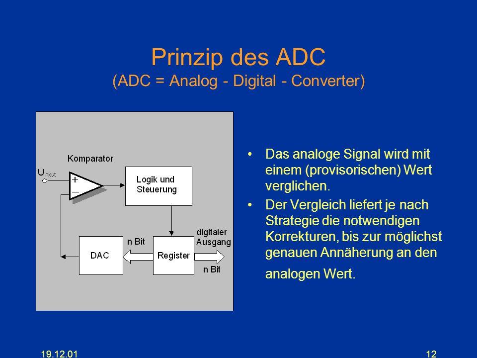 19.12.0112 Prinzip des ADC (ADC = Analog - Digital - Converter) Das analoge Signal wird mit einem (provisorischen) Wert verglichen. Der Vergleich lief
