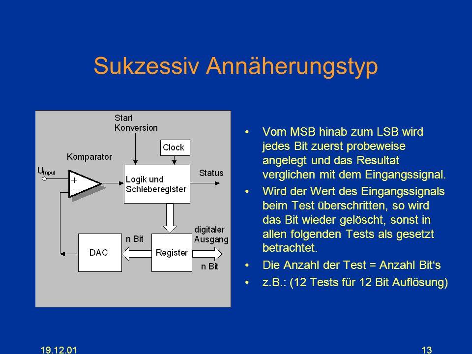 19.12.0113 Sukzessiv Annäherungstyp Vom MSB hinab zum LSB wird jedes Bit zuerst probeweise angelegt und das Resultat verglichen mit dem Eingangssignal