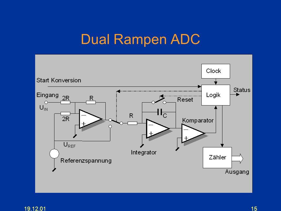 19.12.0115 Dual Rampen ADC