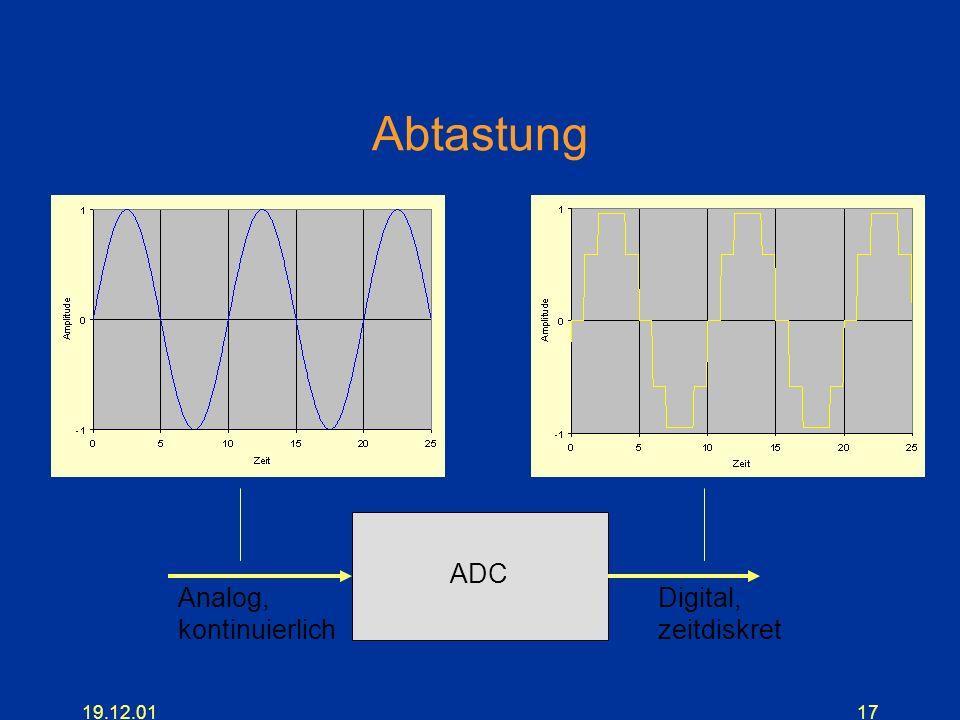19.12.0117 Abtastung ADC Analog, kontinuierlich Digital, zeitdiskret