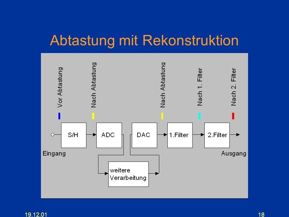 19.12.0118 Abtastung mit Rekonstruktion