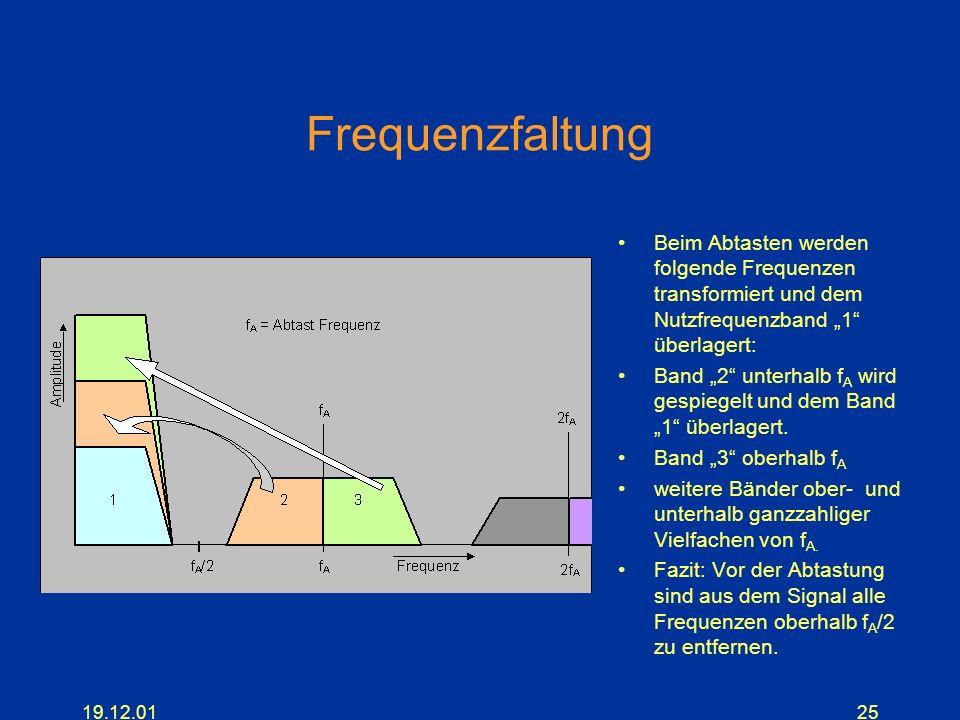 19.12.0125 Frequenzfaltung Beim Abtasten werden folgende Frequenzen transformiert und dem Nutzfrequenzband 1 überlagert: Band 2 unterhalb f A wird ges
