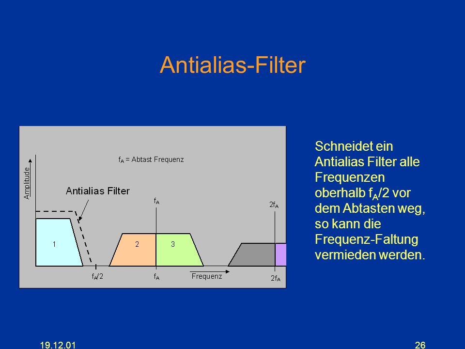 19.12.0126 Antialias-Filter Schneidet ein Antialias Filter alle Frequenzen oberhalb f A /2 vor dem Abtasten weg, so kann die Frequenz-Faltung vermiede