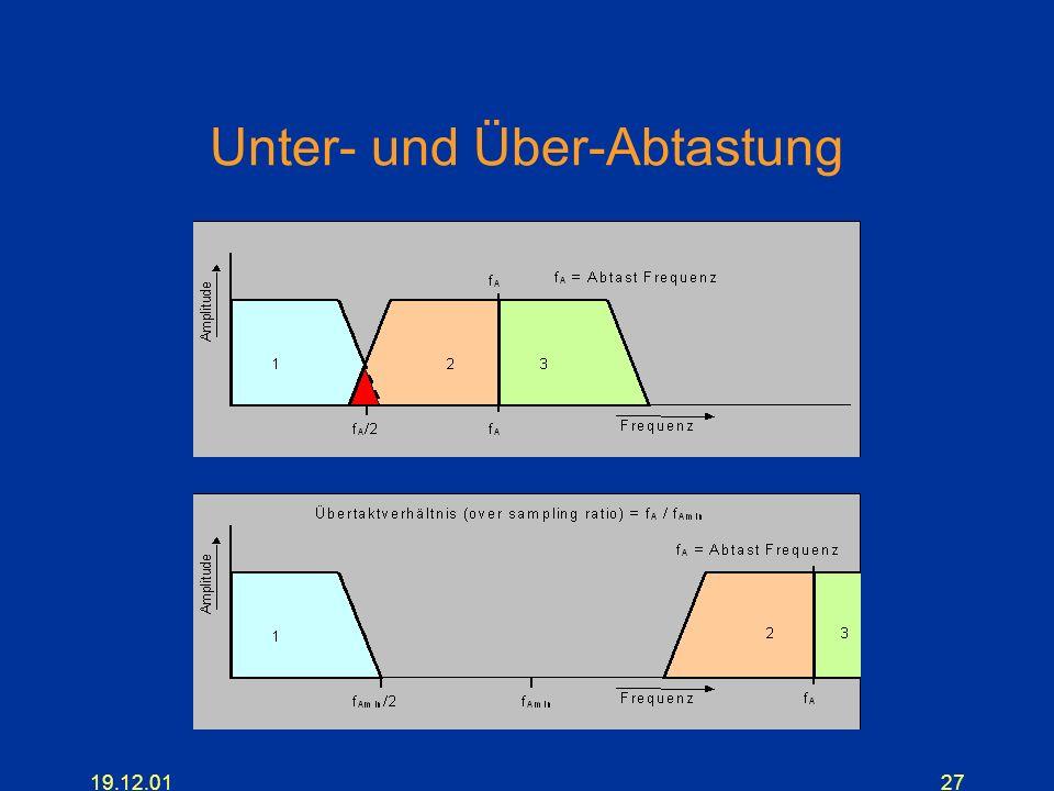 19.12.0127 Unter- und Über-Abtastung