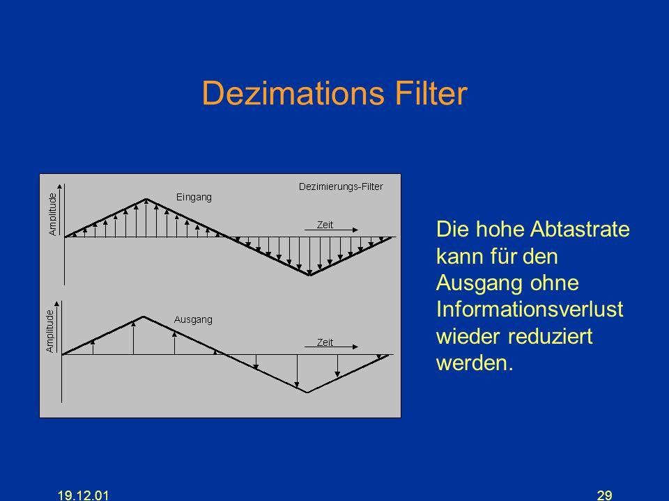 19.12.0129 Dezimations Filter Die hohe Abtastrate kann für den Ausgang ohne Informationsverlust wieder reduziert werden.