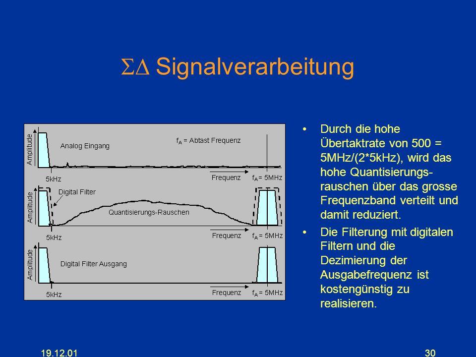 19.12.0130 Signalverarbeitung Durch die hohe Übertaktrate von 500 = 5MHz/(2*5kHz), wird das hohe Quantisierungs- rauschen über das grosse Frequenzband