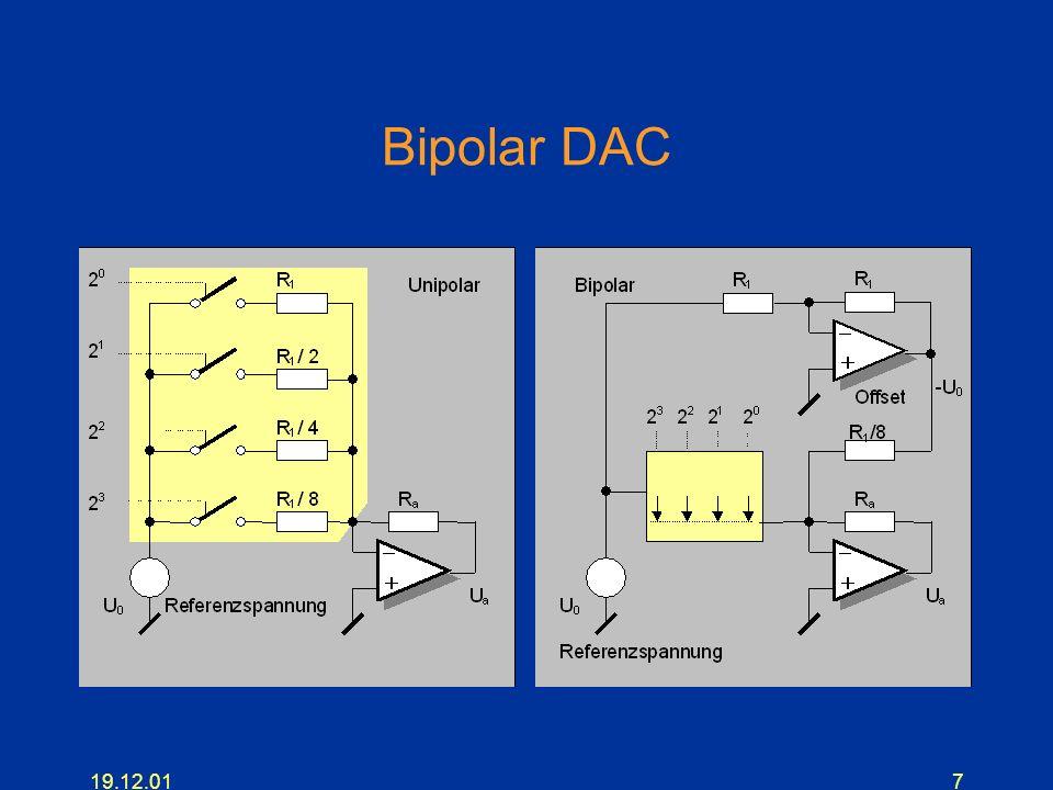 19.12.017 Bipolar DAC